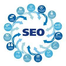 Основные технологии продвижения веб-сайта