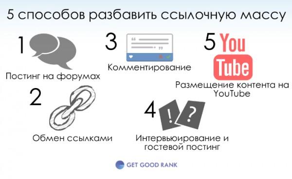 5-способов