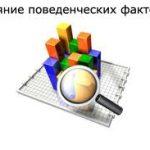 Влияние поведенческих факторов на позиции сайта в выдаче: на какие параметры стоит обратить внимание